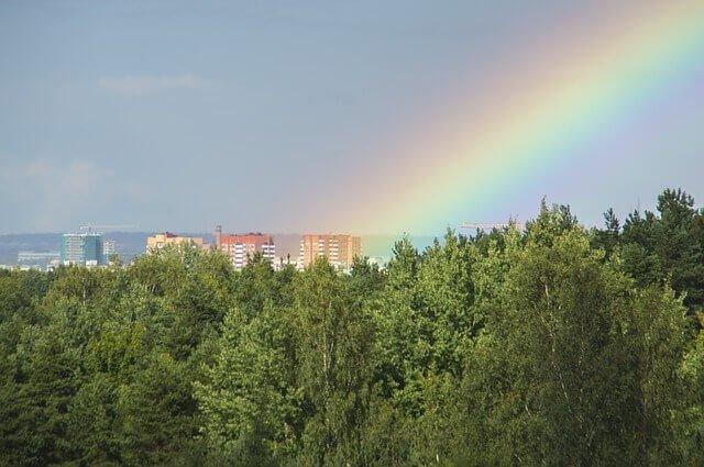 Clima de Estonia